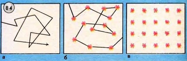 движение молекул в газе, жидкости, твердом веществе