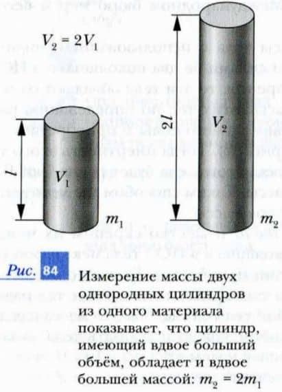 отношение масс и объемов тел, состоящих из одинакового вещества