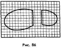 определение площади поверхности