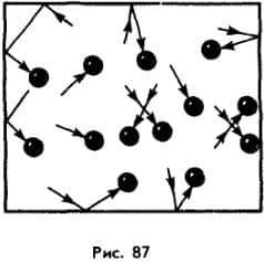 беспорядочное движение молекул газа