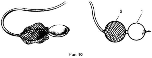 принцип действия резиновой груши