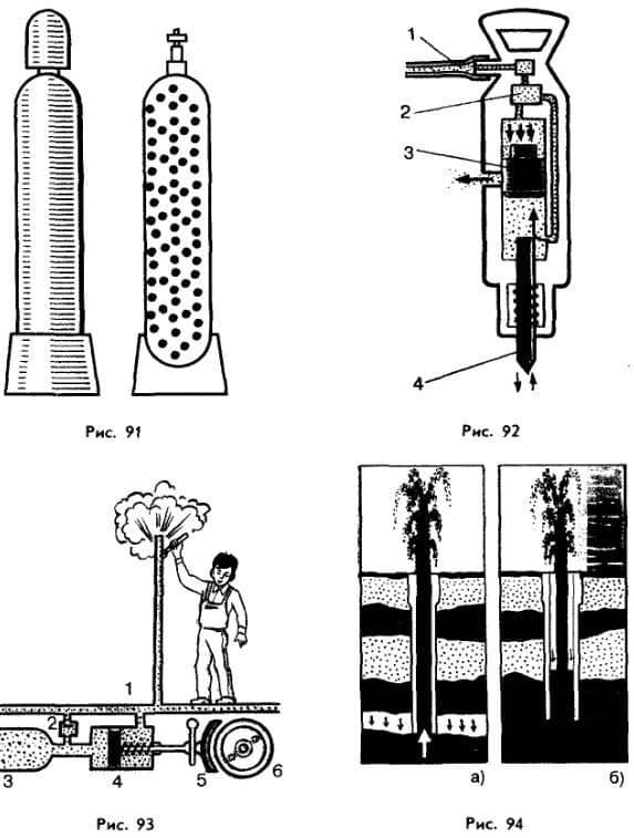 применение сжатого воздуха