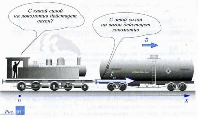 с какой силой действует на локомотив вагон