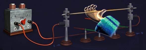 правило правой руки при определении направления линий магнитного поля