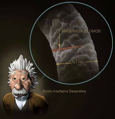 размер атома