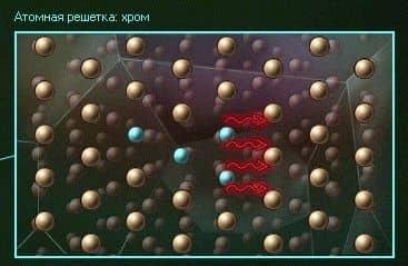 цепная реакция излучения фотонов