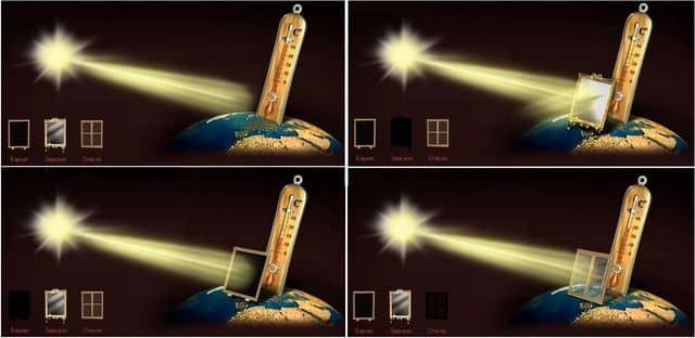 тепловое излучение - один из видов электромагнитного излучения