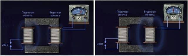 передача переменного напряжения с помощью магнитного поля