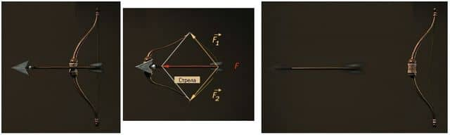 правило параллелограмма при сложении сил